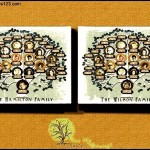 5 Generation Family Tree Sample Template