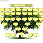 5 Generations Family Tree Example Template