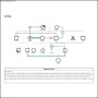 Ansel Family Genogram Template