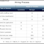 Authority Matrix – Hiring Process Template