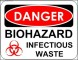 Biohazard Infectious Waste Sign Template