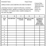 Construction Billing Invoice Template PDF