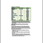Depression Medication List Template