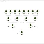 Dinosaur 4 Generation Family Tree Example PDF Free