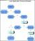 EPC Diagram – Loan Application Process Template