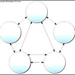 Example Interrelationship Diagram Template