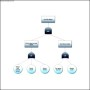 Fault Tree Example – Vehicle Collision Template