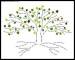 Free Custom Family Tree Artwork