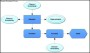 Influence Diagram Example Template