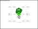 Kid Family Tree Template Sample Template