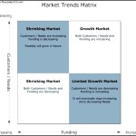 Market Trends Matrix Template