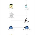 Online Shopping Workflow Diagram Template
