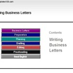 Parts of a Business Letter Powerpoint