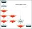 Patient Transfer Process Flowchart Template