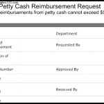 Petty Cash Reimbursement Request Template
