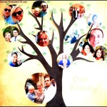 Photo Family Tree Format Template