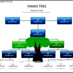 Powerpoint Family Tree Sample Template