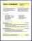 Professional Resume Templates Sample