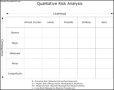 Qualitative Risk Analysis Matrix Template