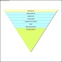 Sales Funnel Chart Example Template