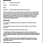 Sample – Warning Letter Template of Substandard Performance