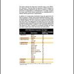 Sample Adhd Medication List Template