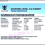 Sample Individual Incentive Cruise Itinerary Template