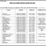 Sample PDF Port Of Cork Cruise Schedule Template
