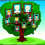 Sample Photo Family Tree Template Download