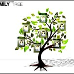 Sample Powerpoint Family Tree Template Download