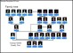 Sample of Curious Large Family Tree Template