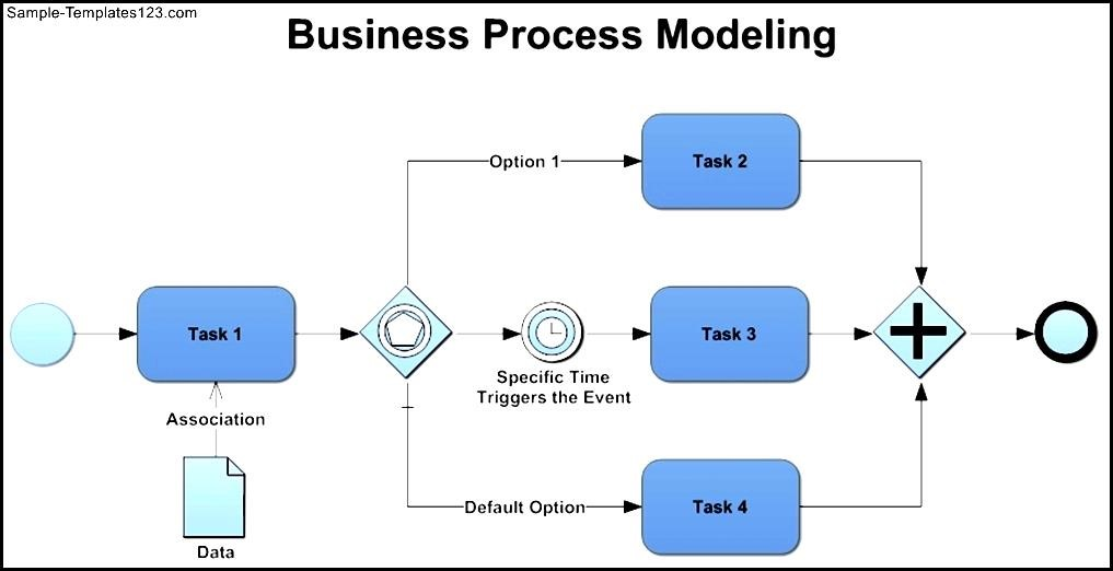 Simple business process modeling template sample templates simple business process modeling template accmission Image collections