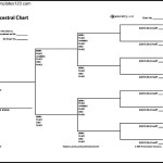 Simple Family Tree Chart Template Free