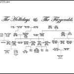 Simple Large Family Tree PDF Free