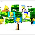 Simple Powerpoint Family Tree Example Template Free