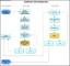 Software Development Swim Lane Diagram Template