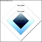 Target Diagram (Diamond) Template