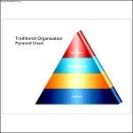 Traditional Organization Pyramid Chart Template