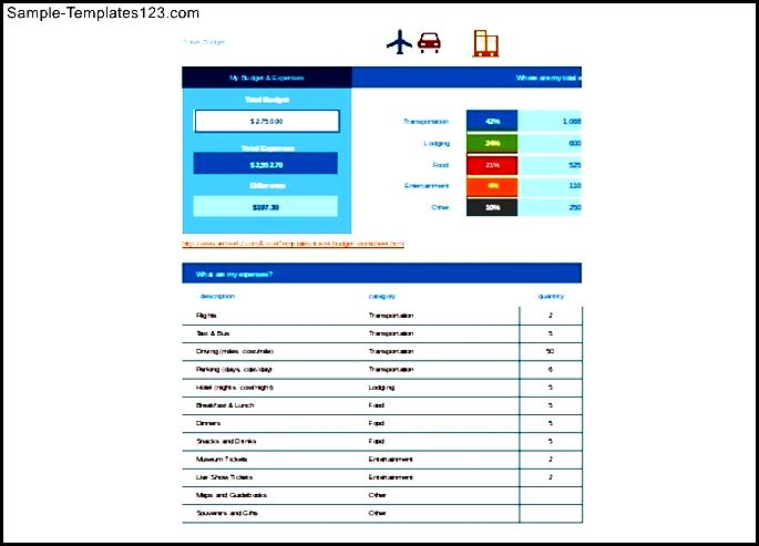 Vacation Travel Budget Itinerary Template - Sample Templates ...