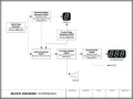 Block Diagram – Scoreboard Template