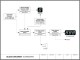 Block Diagram – Scoreboard Template