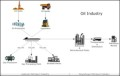 Oil Industry Process Flow Diagram Template