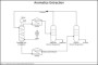Oil Refining – Extraction Process Diagram Template
