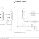 Sample Oil Refining – Isomerization Template