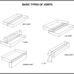 Welding Diagram – Types of Joints Template