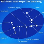 Astronomy Star Chart – Canis Major Template