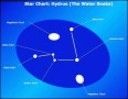 Astronomy Star Chart – Hydrus Template