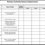 Business Continuity Resource Requirements Template