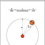 Calculate Linear Size – Math Diagram Template