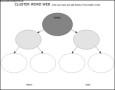 Cluster Word Web Worksheet Template